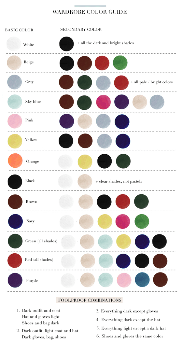 23 Useful, Life Changing Style Charts Every Woman Needs Right Now