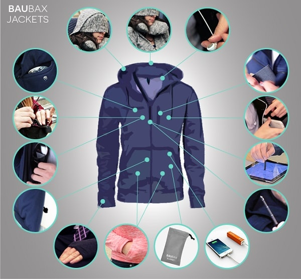 This Is The Most Useful Item Of Clothing Ever! A Travel Jacket With 15 Built in Features Is Beyond Awesome