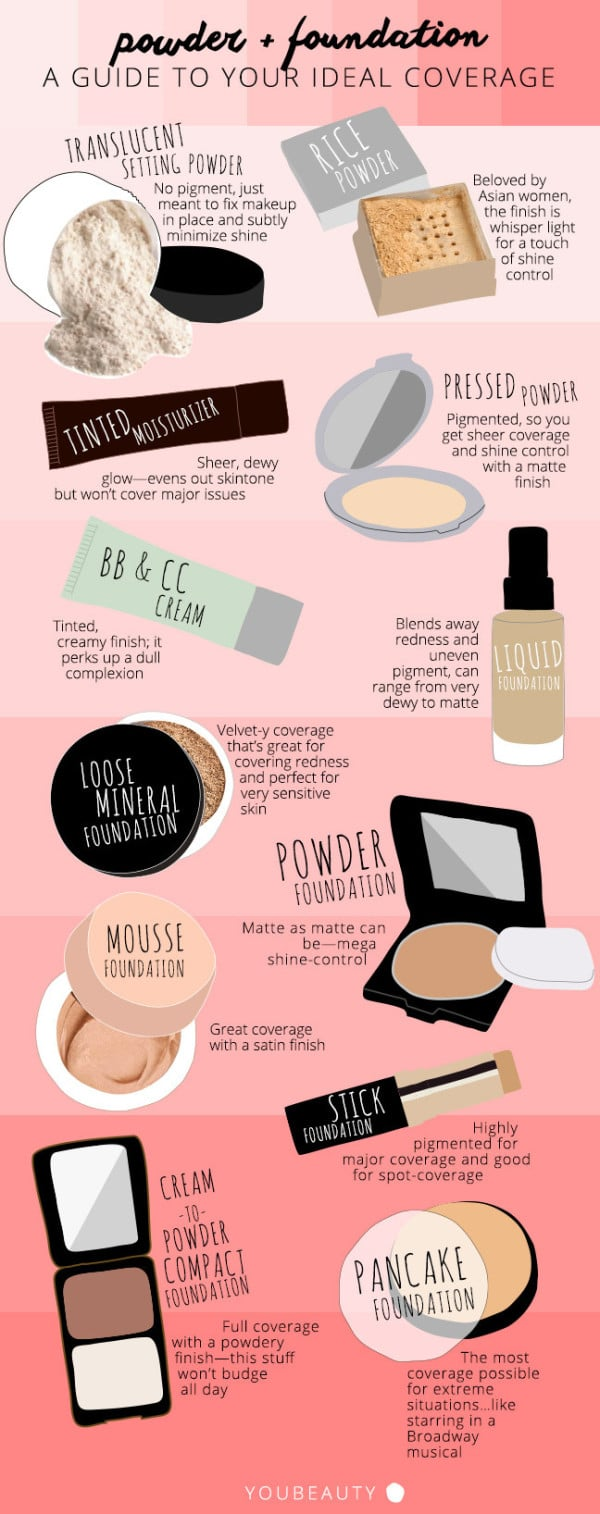 Useful Ways How To Apply Makeup For The Best Result
