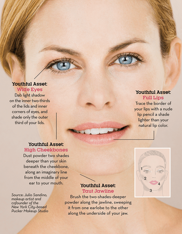Make Your Skin Look Younger Naturally