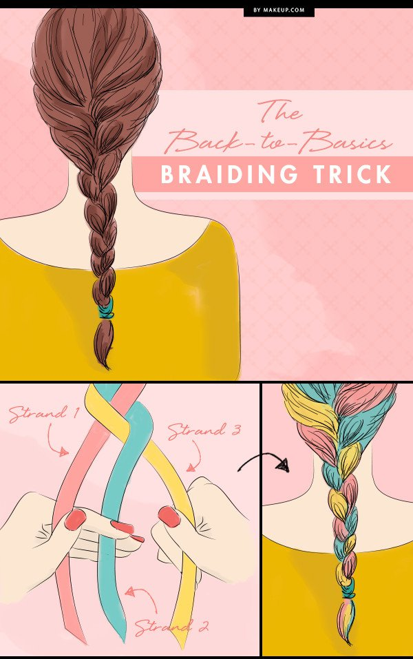 10 Life Changing Beauty Hacks Every Girl Should Have In Her Arsenal