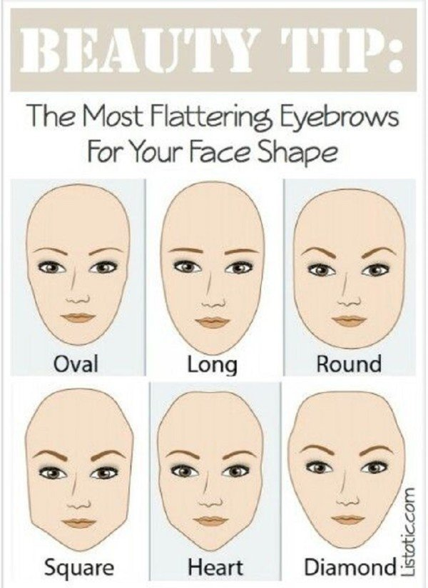 8 Brilliant Eyebrow Tips and Tutorials that Could Change Your Entire Face