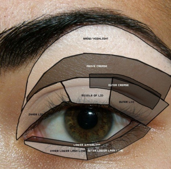 9 Absolutely Genius Makeup Tips Every Woman Should Know