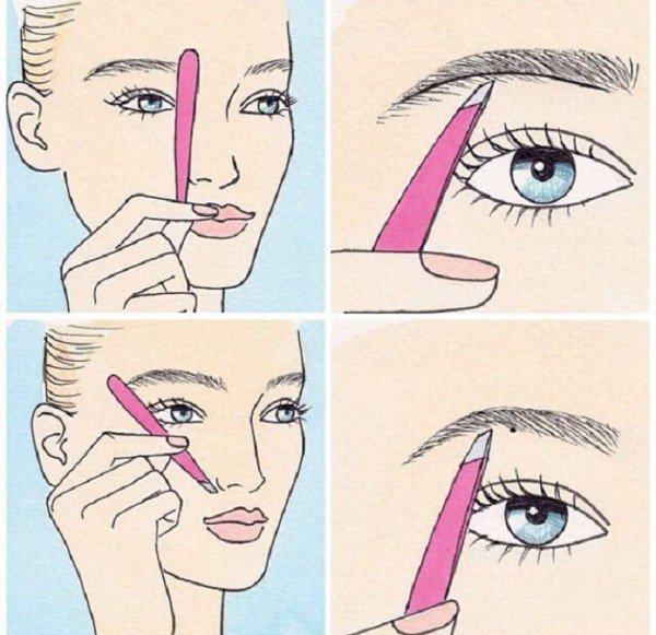8 Simple And Easy Makeup Charts To Make You Understand Makeup