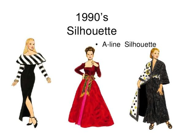 Fashion Timeline Review: How did the fashion change through the 1900s