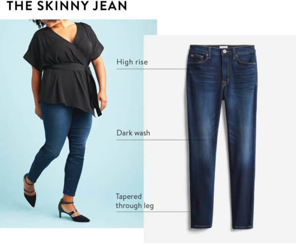 Five Trendy Jeans Trends You Will Adore And Body Shape They Fit to