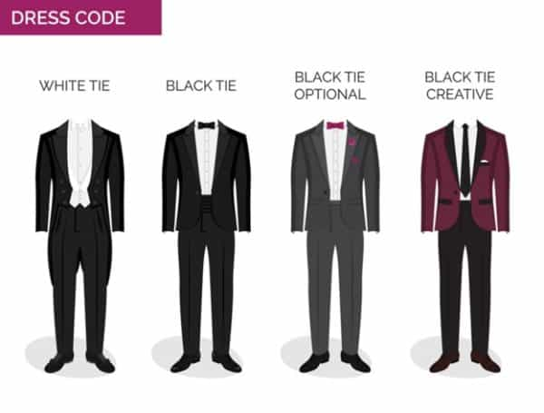 The Ultimate Guide to Mens Dress Codes