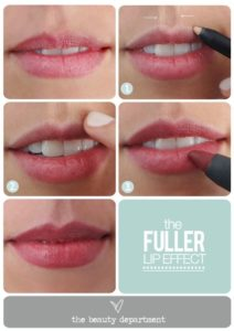How To Correctly Apply Lipstick?