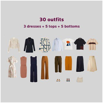 How to; Instagram capsule wardrobe and other tips for stress free holiday travel.