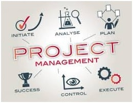 The basic stages you should follow to ace your project management